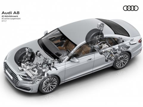 Tech highlight: fully active suspension in new Audi A8