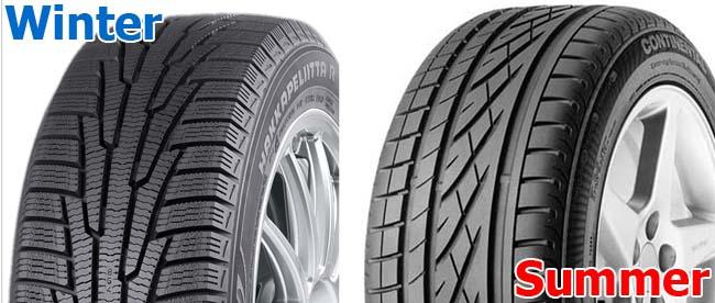 Summer Tires Vs All Season >> 5 Reasons Why Treating Your Winter Tires As All Seasons Is
