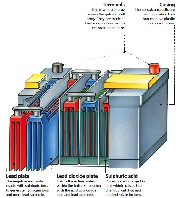 this is how your car battery works openroad auto group