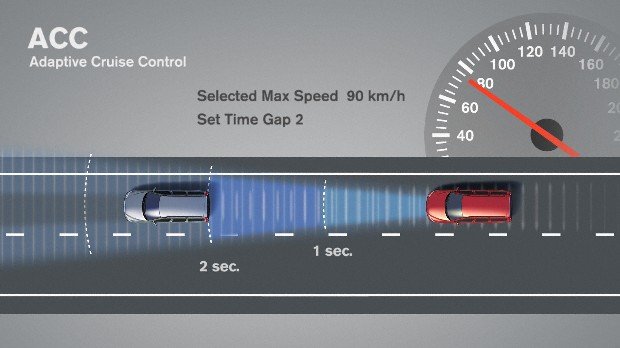 Active cruise control systems road trip tech series