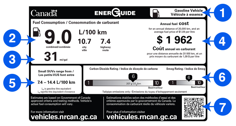 NRCan EnerGuide label key