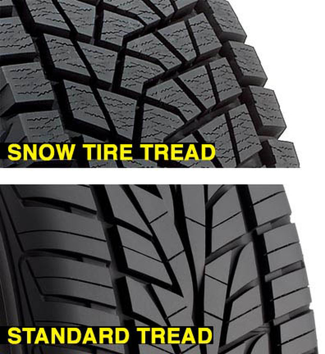 Winter Tires For Sale >> 5 Reasons Why Treating Your Winter Tires As All Seasons Is